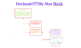 Decimals!!!!!!By:Max Weck