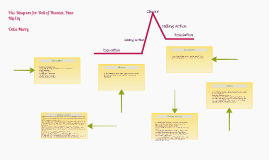 Plot Diagram Project for Roll of Thunder, Hear My Cry by Delia ...
