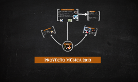 PROYECTO MUSICA 2013