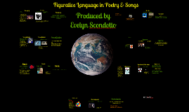 Copy of  Figurative Language in Poetry and Music
