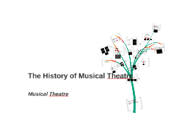 Copy of History of Musical Theatre
