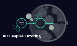 ACT Aspire Tutoring