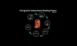 2nd Quarter Independent Reading Project:Catching Fire