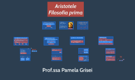 Aristotele. La filosofia prima