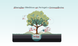 Copy of Alterações Climáticas em Portugal e Consequências