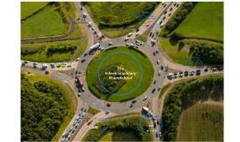The Interdisciplinary Roundabout