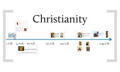Christianity: Origins to Byzantine Empire