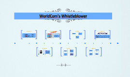 Copy of WorldCom's Whistleblower