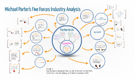 Copy of Copy of Michael Porter's Five Forces Industry Analysis