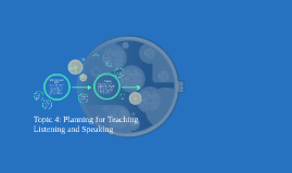 Topic 4: Planning for Teaching Listening and Speaking