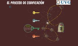 CARLOS TÉCNICA DE ANÁLISIS: CODIFICACIÓN