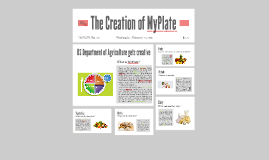 The Creation of MyPlate