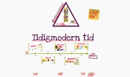 Copy of Tidigmodern tid