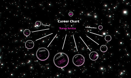 Human Services Career Chart