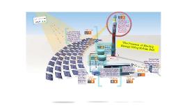 Molten Salt Thermal Power Plant