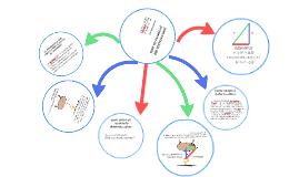 Copy of presentacion del proyecto de aula
