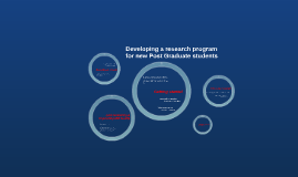 Developing a research program for new Post Graduate students