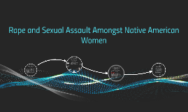 Native American Women and Rape