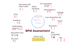 BPM Assessment Team Presentation (Recommendations) 04262013