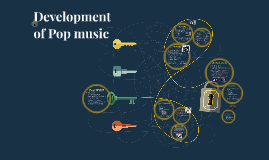 Development of Pop music