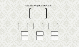 Pharmacy Organization Chart