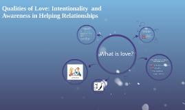 Qualities of Love: Intentionality and Awareness in Helping Relationships