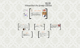 Copy of Monarchies by group Gamma