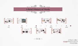 Copy of Music History