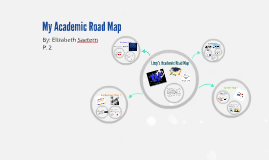 My Academic Road Map