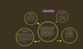 Copy of Aladdin