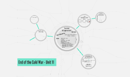 End of the Cold War -
