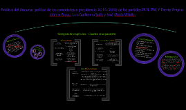 Copy of Análisis del discurso  político de los candidatos a presiden