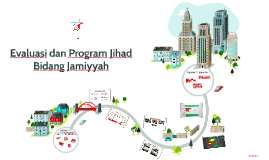 Evaluasi dan Program Jihad