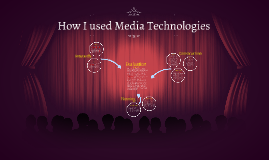 How I used Media Technologies throughout