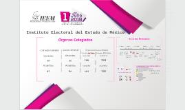 Instituto Electoral del Estado de México