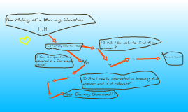 The Making of a Burning Question