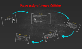 Copy of Psychoanalytic Literary Criticism