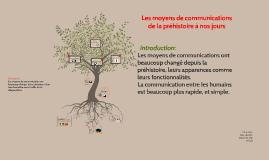 Copy of Les moyens de communications de la préhistoire à nos jours