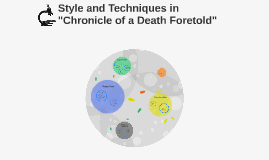 "Style and Techniques in ""Chronicle of a Death Foretold"""
