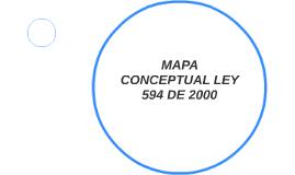 MAPA CONCEPTUAL LEY 594 DE 2000