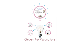 Chicken Pox Vaccinations