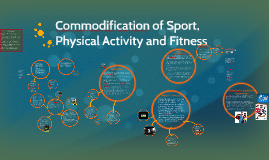 Copy of Commodification of Sport, Physical Activity and Fitness