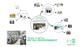 RETAIL ENVIRONMENT_RETAIL IN