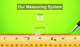 Our measuring system