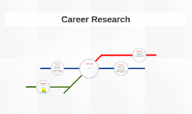 Copy of Career Research