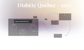 Diabète Québec - 2013