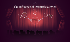 The Influence of Dramatic Movies