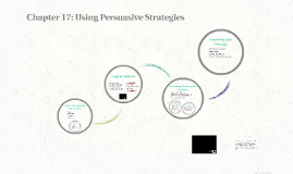 Chapter 17: Using Persuasive Strategies