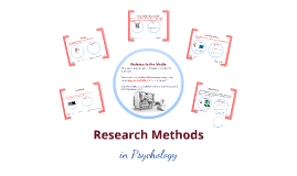 Copy of Research Methods