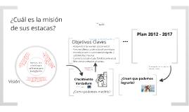 Vision Region SPS